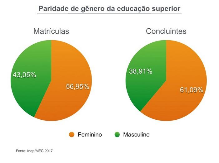 Description: http://abres.org.br/wp-content/uploads/2019/10/paridade-no-brasil.jpg